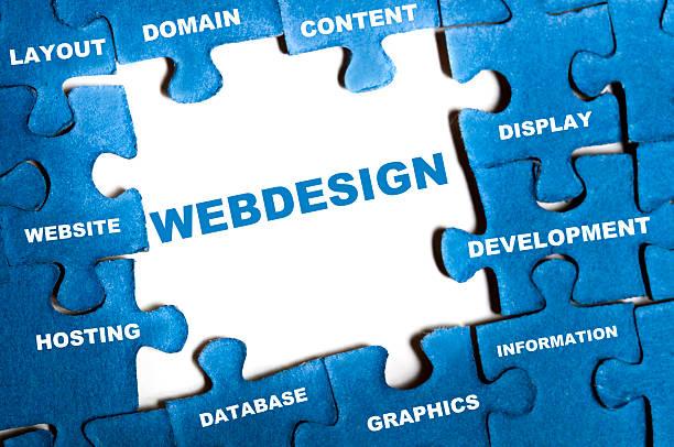 Op deze manier je bezoekers website bekijken